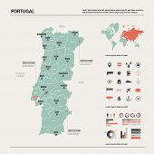 Vector Map Of Portugal. Country Map With Division, Cities And Capital Lisbon. Political Map,  World  poster