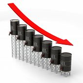 stock photo of high-quality  - Falling Oil Price - JPG