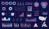 Set Of Diagrams, Graphs, Plots And Charts.  Business Graphs Infographic Elements. Statistical Data,  poster