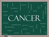 image of radiation therapy  - Cancer Word Cloud Concept on a Blackboard with great terms such as disease chemo survivor patient doctor and more - JPG