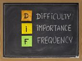Difficulty, Importance, Frequency - Dif Analysis