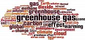 picture of greenhouse  - Greenhouse Gas word cloud - JPG