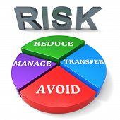 foto of reduce  - Reducing Risk Representing Hurdle Peril And Failure - JPG