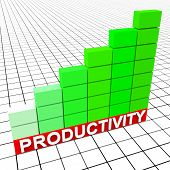 pic of productivity  - Increase Productivity Indicating Financial Report And Success - JPG