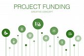 Project Funding Infographic 10 Steps Circle Design. Crowdfunding, Grant, Fundraising, Contribution I poster