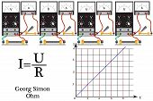 The Dependence Of The Current Strength On The Voltage In The Circuit, With An Increase In Voltage, T poster