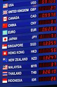 picture of currency  - Currency exchange display board showing cross rates between various foreign currencies - JPG