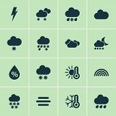 Climate Icons Set With Temperature, Light Snow Shower, Snowfall And Other Voltage Elements. Isolated poster