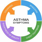picture of asthma  - Asthma Symptoms Word Circle Concept with great terms such as coughing wheezing and more - JPG