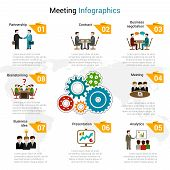 picture of contract  - Meeting infographics set with partnership contract business negotiation brainstorming symbols vector illustration - JPG