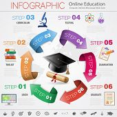 pic of online education  - Infographics for Online Education e - JPG