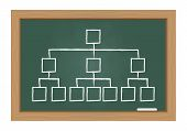 image of hierarchy  - Hierarchy chart drawn on chalkboard on white background - JPG