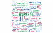 Industry 4.0 Concept As Word Collage Or Word Cloud, Rectangle, Words In Green, Blue, Red poster