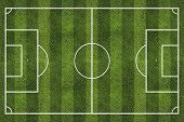 Soccer Field Background.grass Texture Or Grass Background. poster