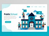 Vector Illustration For Education Landing Page. Public School Buildings And Workplace, Online Educat poster