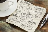picture of board-walk  - mind map doodle on napkin with a cup of coffee  - JPG