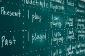 English Lesson, School, Learn Foreign Language. Chalkboard. Verb Tenses Grammar. poster
