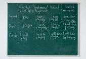 Studying Foreign Language. Rules Of The English Language Written On The Blackboard. poster