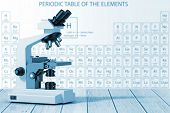 Modern Laboratory Microscope In Front Of Periodic Table Of Elements In Blue Key On A Wooden Table. 3 poster