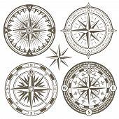 compass poster