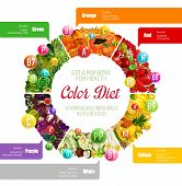 Color Diet Vitamins, Minerals And Benefits In Food. Vector Rainbow Nutrition Circle Diagram Of Fruit poster