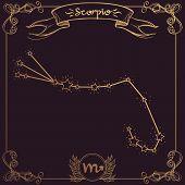 Scorpio Constellation. Schematic Representation Of The Signs Of The Zodiac. poster