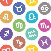 Zodiac Signs Seamless Pattern. Aquarius, Libra, Leo, Cancer, Pisces, Virgo, Capricorn, Sagittarius,  poster