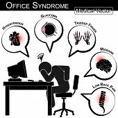 pic of hypertensive  - Office Syndrome  - JPG