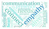 picture of compassion  - Empathy word cloud on a white background - JPG