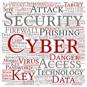 Concept or conceptual red cyber security access technology square word cloud isolated background. Co poster