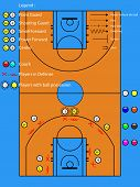 pic of offensive  - Basketball court with player icons - JPG