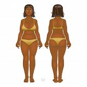 image of anorexia  - Fat and thin woman - JPG