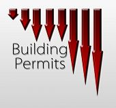 Chart Illustrating Building Permits Drop