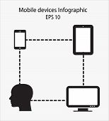 stock photo of prospectus  - mobile devices infographic with human head - JPG