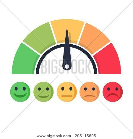 poster of Customer satisfaction meter with different emotions Vector illustration. Scale color with arrow from red to green and the scale of emotions. The measuring device icon- sign tachometer, speedometer, indicators. Color scale of emotions