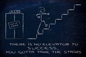 picture of elevators  - there is no elevator to success take the stairs - JPG
