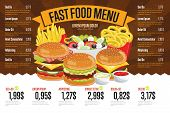 Постер, плакат: Fast food menu template