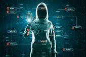 Hacker Using Abstract Big Data Interface poster
