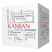 image of explicit  - Kanban 3D cube Word Cloud Concept with great terms such as loops process manage flow and more - JPG
