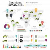 picture of fuel economy  - Electric car fuel economy infographics set with charts vector illustration - JPG