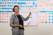 Woman Traffic Rules Instructor Teaches Theory On Blurred Background Of The Training Room With Images poster