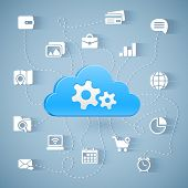 Cloud computing technology scheme