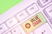 Text Sign Showing Value Chain. Conceptual Photo Process Or Activities By Which Company Adds Value To poster