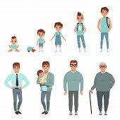 Life Cycles Of Man, Stages Of Growing Up From Baby To Man Vector Illustration Isolated On A White Ba poster