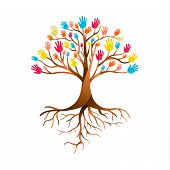 Tree Made Of Colorful Human Hands With Branches And Roots. Community Help Concept, Diverse Culture G poster