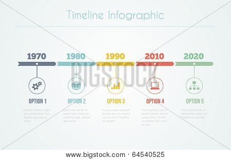 Timeline Infographic poster