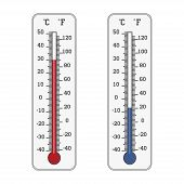 Thermometer Icon. Celsius And Fahrenheit Measuring Hot And Cold Temperature poster