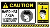 Hard hat safety warning sign. Construction Industry Safety.
