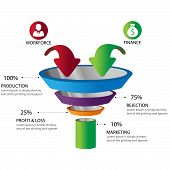stock photo of hierarchy  - Sales funnel diagram for your business presentation - JPG