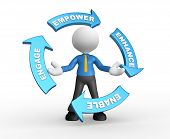 stock photo of empower  - 3d people  - JPG